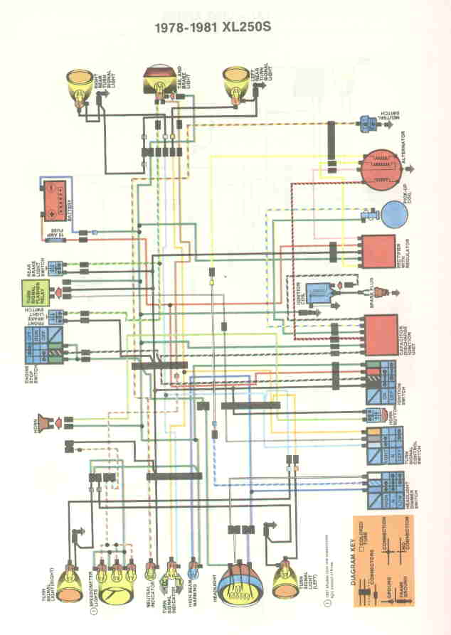 wire diagram 1980 honda xl250s electrical drawing wiring diagram u2022 rh g news co 1982 Honda XL250 1995 Yamaha YZ 250