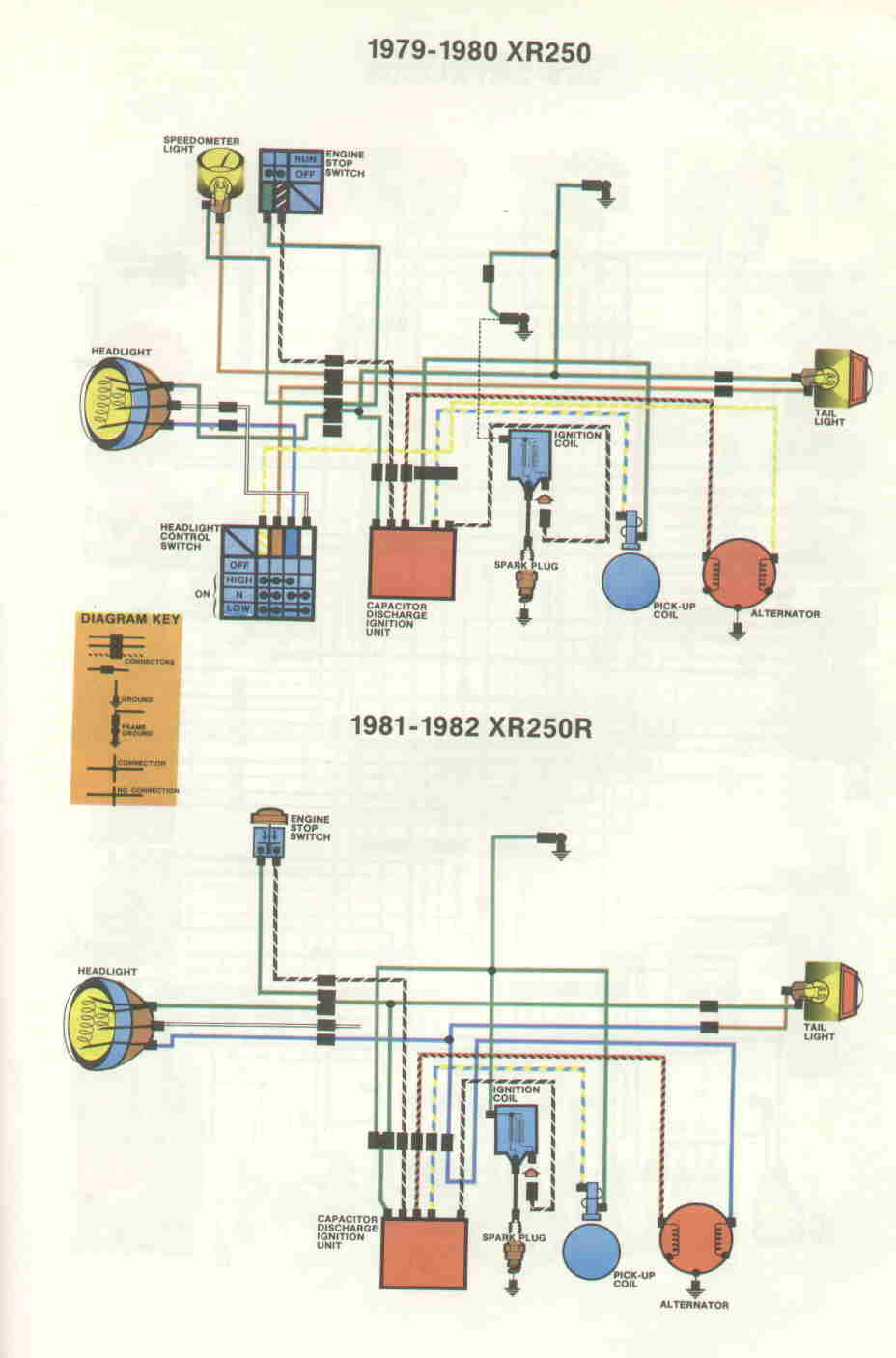 Honda Xl 250 Wiring Diagram Library Xr200r On Stator 4 Wire Regulator Diagrams