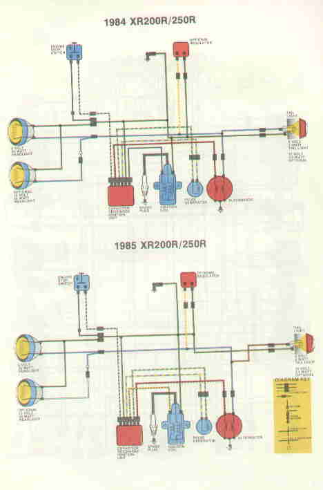 wiring diagrams1984 1985 xr200r 250r