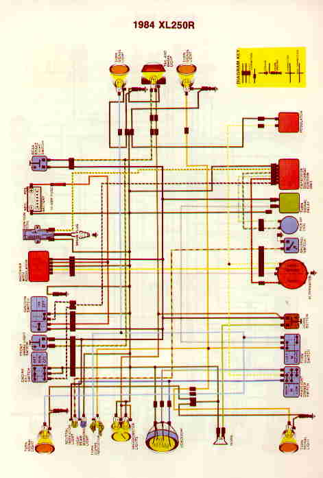 1979 Honda Wiring Diagram - Trusted Wiring Diagram