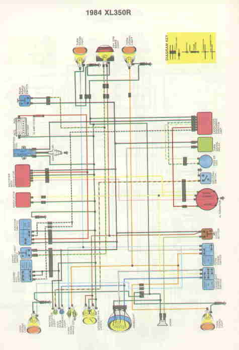 84XL350  Honda Xr Wiring Diagram on 9-pin wiring diagram, yamaha mower wiring diagram, sym cdi ignition wiring diagram, 05 mustang horn wiring diagram, honda cr250 clutch assembly diagram,