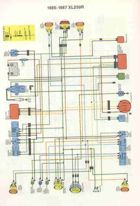 85 87XL250 wiring diagrams 1987 honda xl600r wiring diagram at gsmx.co