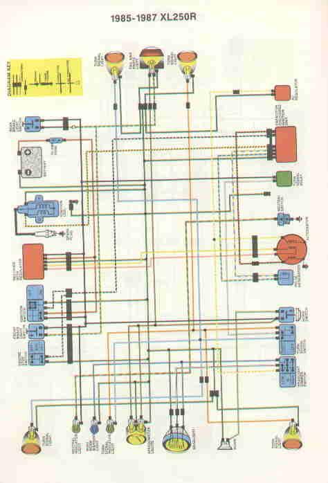 Wiring Diagrams | Trx250ex Wiring Diagram |  | bikewrecker.tripod.com