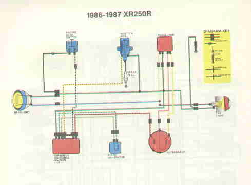 86-87XR250  Honda Xr Wiring Diagram on 9-pin wiring diagram, yamaha mower wiring diagram, sym cdi ignition wiring diagram, 05 mustang horn wiring diagram, honda cr250 clutch assembly diagram,